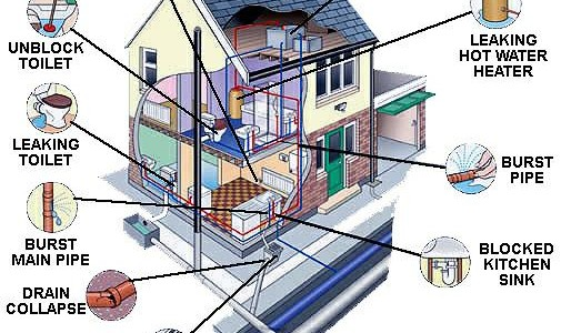 Why do you need a Home Inspection? For your protection.