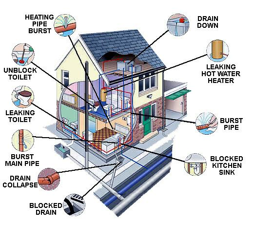Home Inspection Services Portland Oregon